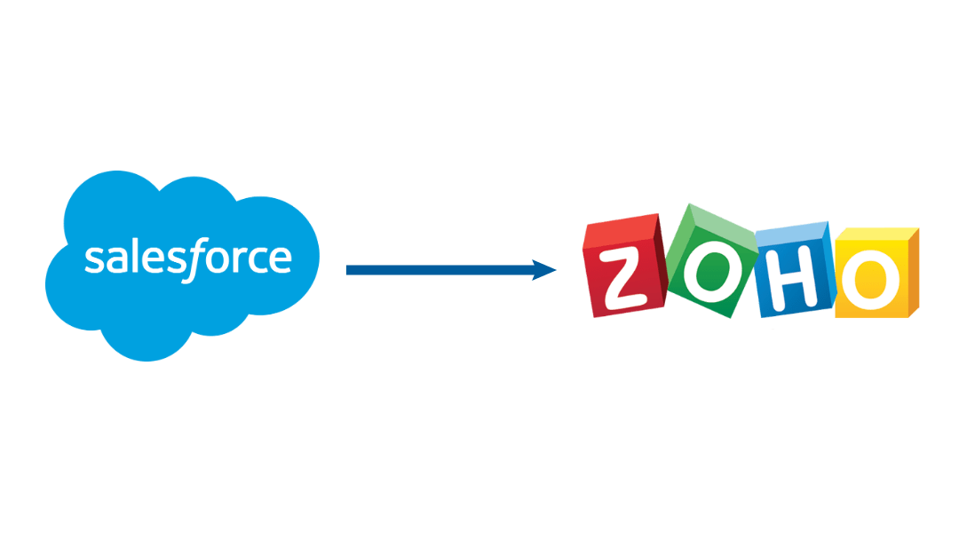 Salesforce to Zoho migration