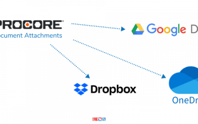 Cloud storage integrations are now live in the Procore marketplace