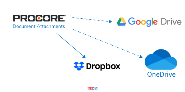 Procore-File-Storage-Integrations-NNE