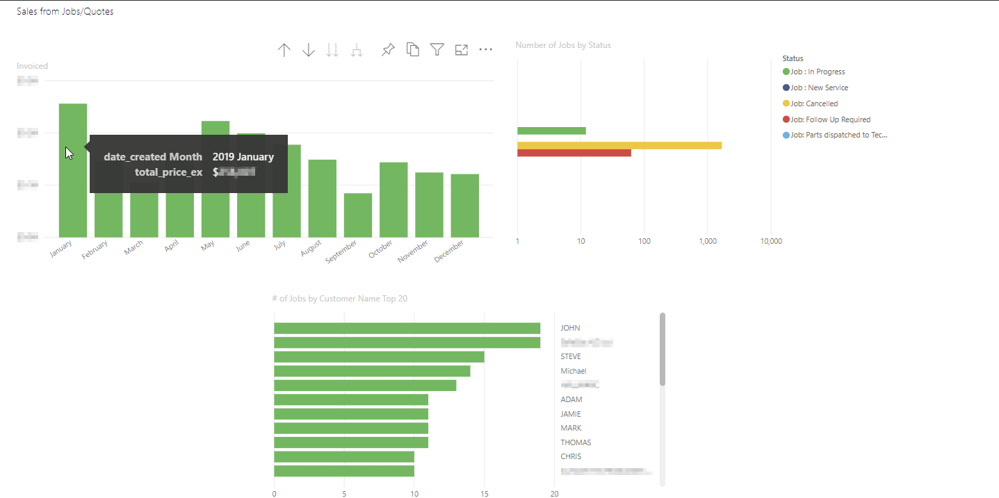 power_bi_simpro_report_month